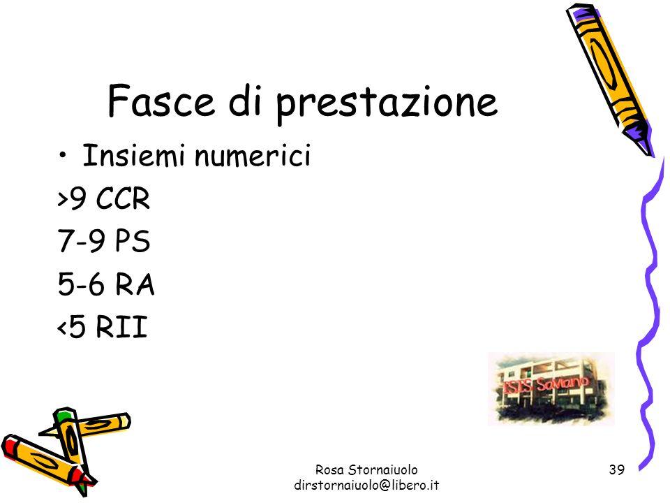 Rosa Stornaiuolo dirstornaiuolo@libero.it 39 Fasce di prestazione Insiemi numerici >9 CCR 7-9 PS 5-6 RA <5 RII