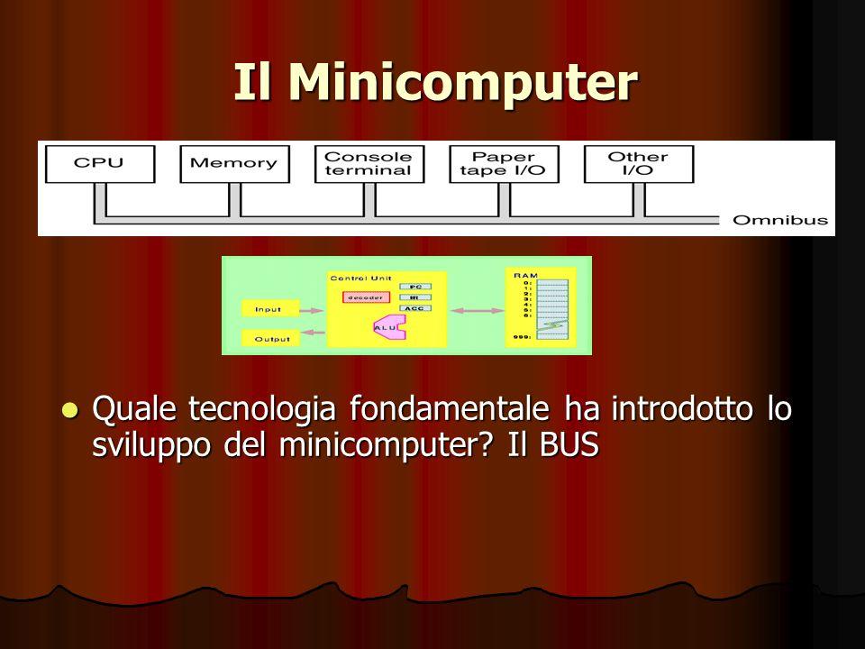 Il Minicomputer Quale tecnologia fondamentale ha introdotto lo sviluppo del minicomputer? Il BUS Quale tecnologia fondamentale ha introdotto lo svilup