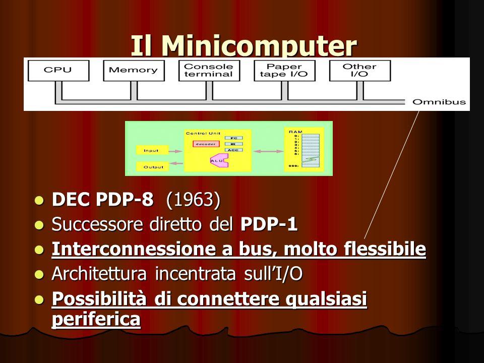 Il Minicomputer DEC PDP-8 (1963) DEC PDP-8 (1963) Successore diretto del PDP-1 Successore diretto del PDP-1 Interconnessione a bus, molto flessibile I