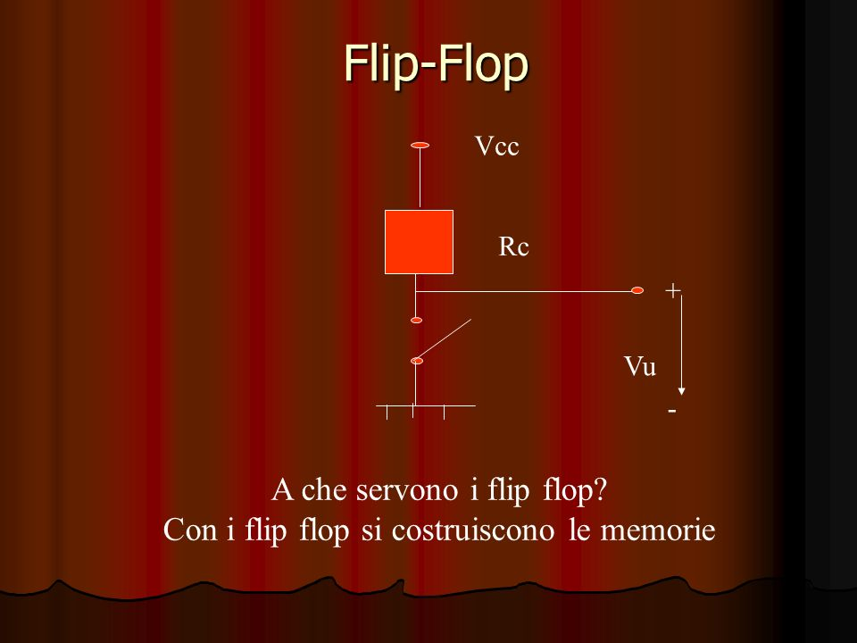 Flip-Flop Vcc Rc Vu + - A che servono i flip flop? Con i flip flop si costruiscono le memorie
