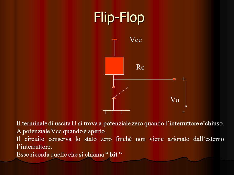 Flip-Flop Vcc Rc Vu + - Il terminale di uscita U si trova a potenziale zero quando linterruttore echiuso. A potenziale Vcc quando è aperto. Il circuit