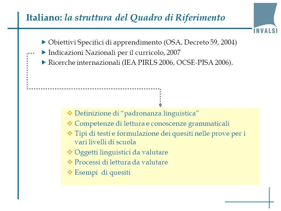 Italiano: la struttura del Quadro di Riferimento Obiettivi Specifici di apprendimento (OSA, Decreto 59, 2004) Indicazioni Nazionali per il curricolo, 2007 Ricerche internazionali (IEA PIRLS 2006, OCSE-PISA 2006).