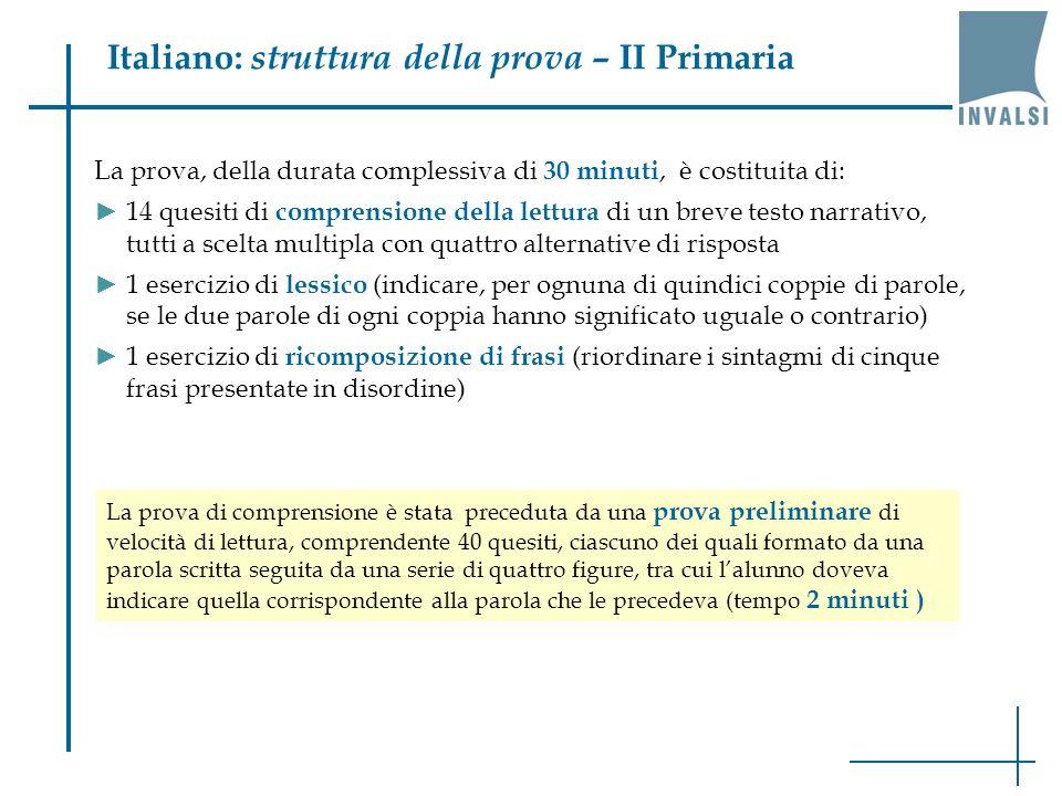 Italiano: struttura della prova – II Primaria La prova, della durata complessiva di 30 minuti, è costituita di: 14 quesiti di comprensione della lettu