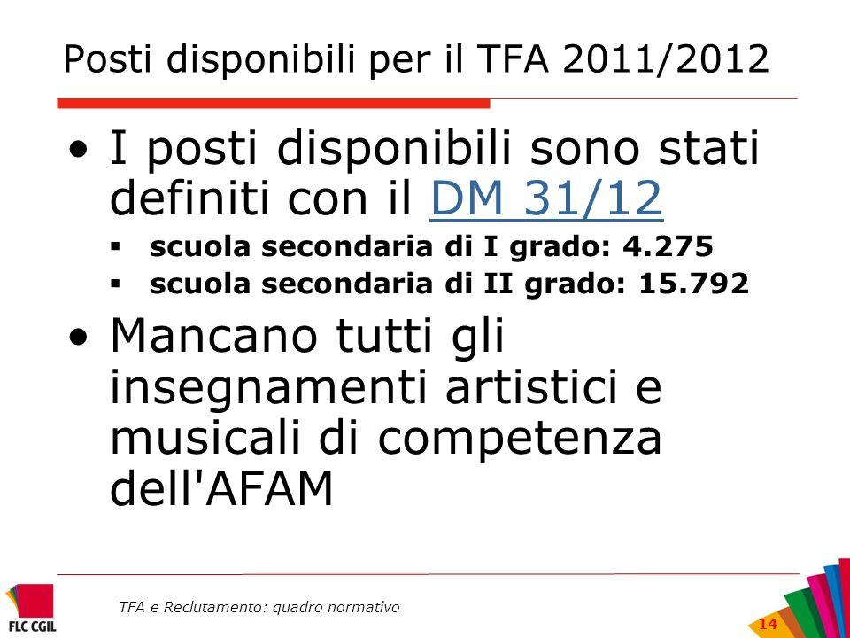 TFA e Reclutamento: quadro normativo 14 Posti disponibili per il TFA 2011/2012 I posti disponibili sono stati definiti con il DM 31/12DM 31/12 scuola
