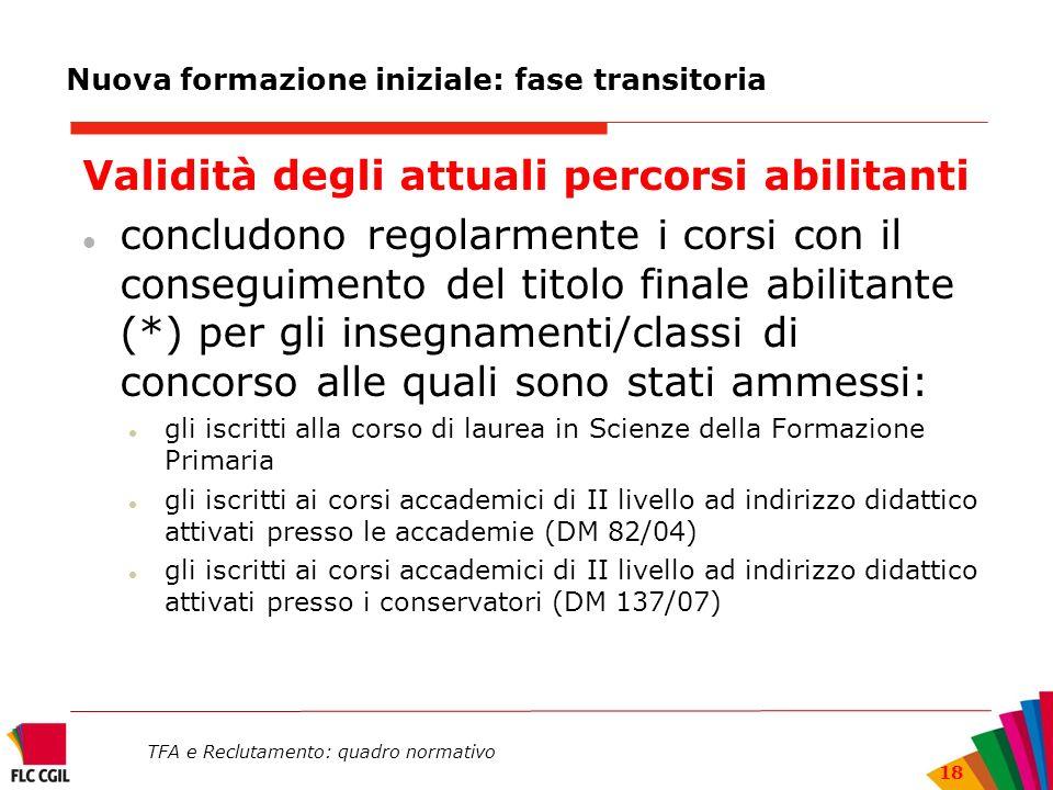 TFA e Reclutamento: quadro normativo 18 Nuova formazione iniziale: fase transitoria Validità degli attuali percorsi abilitanti concludono regolarmente