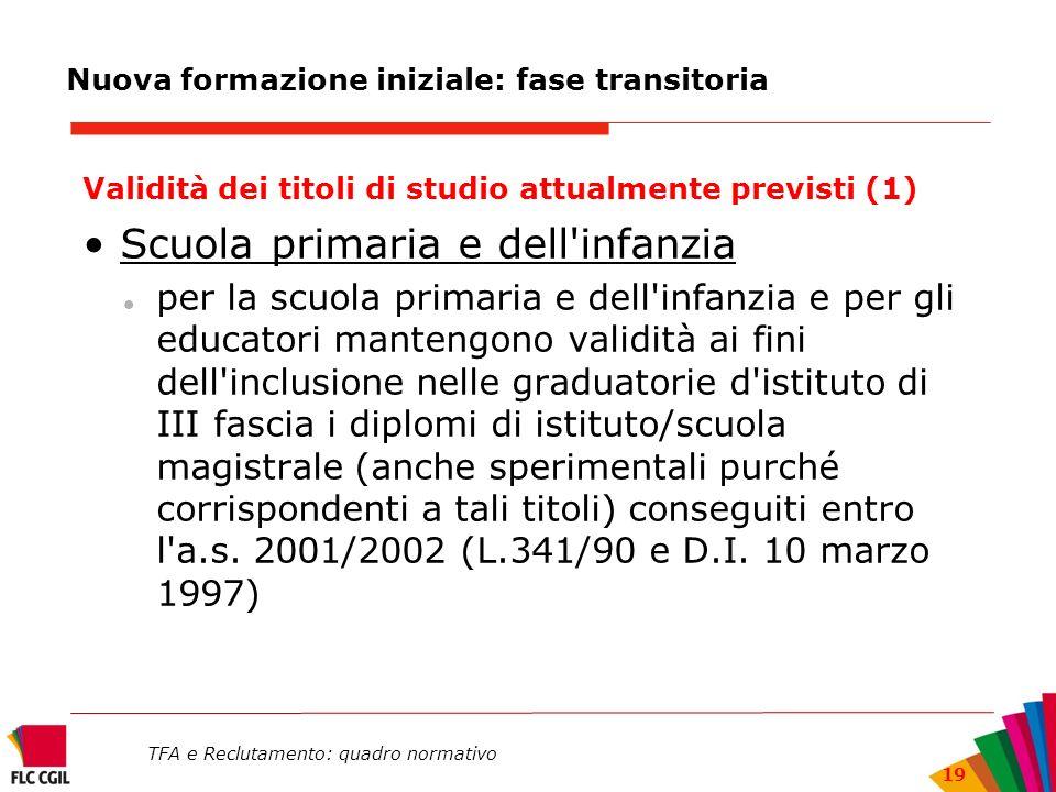 TFA e Reclutamento: quadro normativo 19 Nuova formazione iniziale: fase transitoria Validità dei titoli di studio attualmente previsti (1) Scuola prim