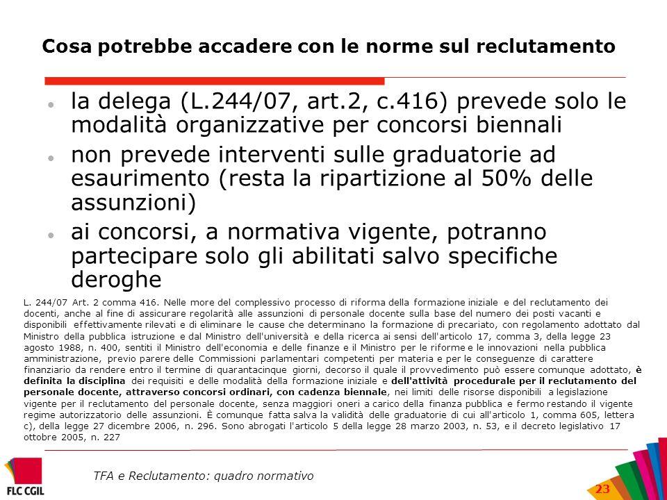 TFA e Reclutamento: quadro normativo 23 Cosa potrebbe accadere con le norme sul reclutamento la delega (L.244/07, art.2, c.416) prevede solo le modali