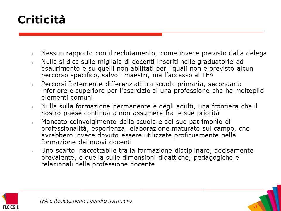 TFA e Reclutamento: quadro normativo 3 Criticità Nessun rapporto con il reclutamento, come invece previsto dalla delega Nulla si dice sulle migliaia d
