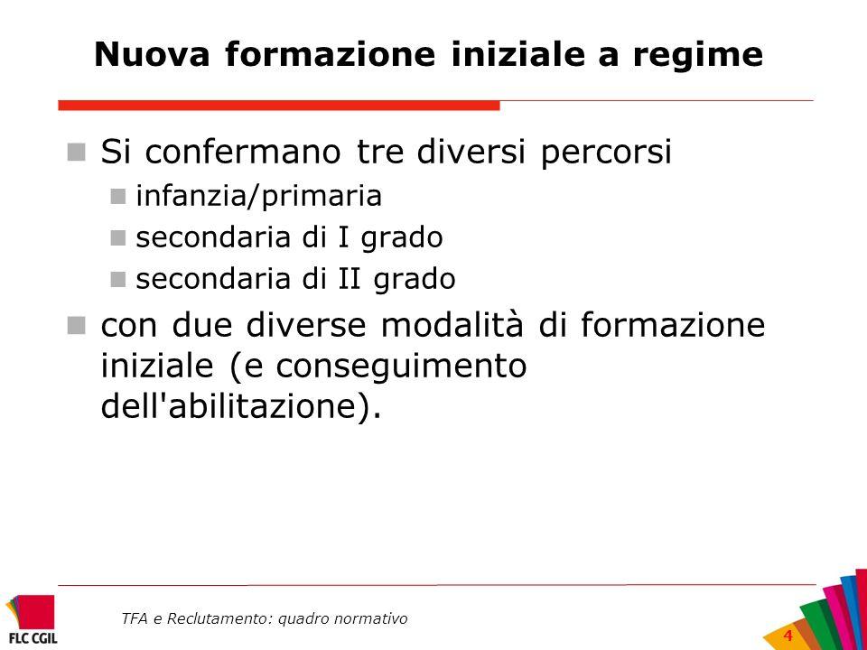 TFA e Reclutamento: quadro normativo 4 Nuova formazione iniziale a regime Si confermano tre diversi percorsi infanzia/primaria secondaria di I grado s
