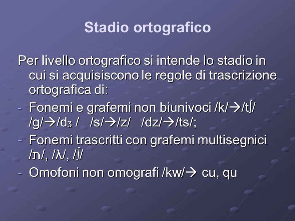 Stadio ortografico Per livello ortografico si intende lo stadio in cui si acquisiscono le regole di trascrizione ortografica di: -Fonemi e grafemi non