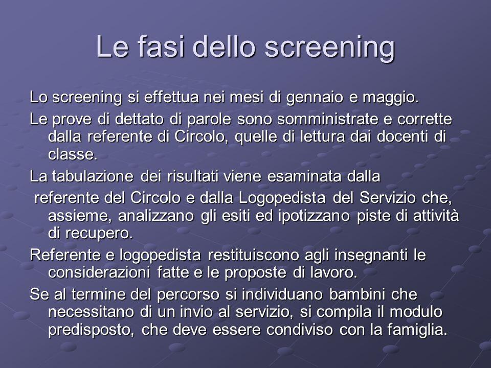 Le fasi dello screening Lo screening si effettua nei mesi di gennaio e maggio. Le prove di dettato di parole sono somministrate e corrette dalla refer