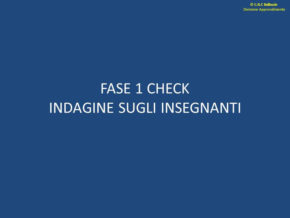 FASE 1 CHECK INDAGINE SUGLI INSEGNANTI © C.R.C Balbuzie Divisione Apprendimento