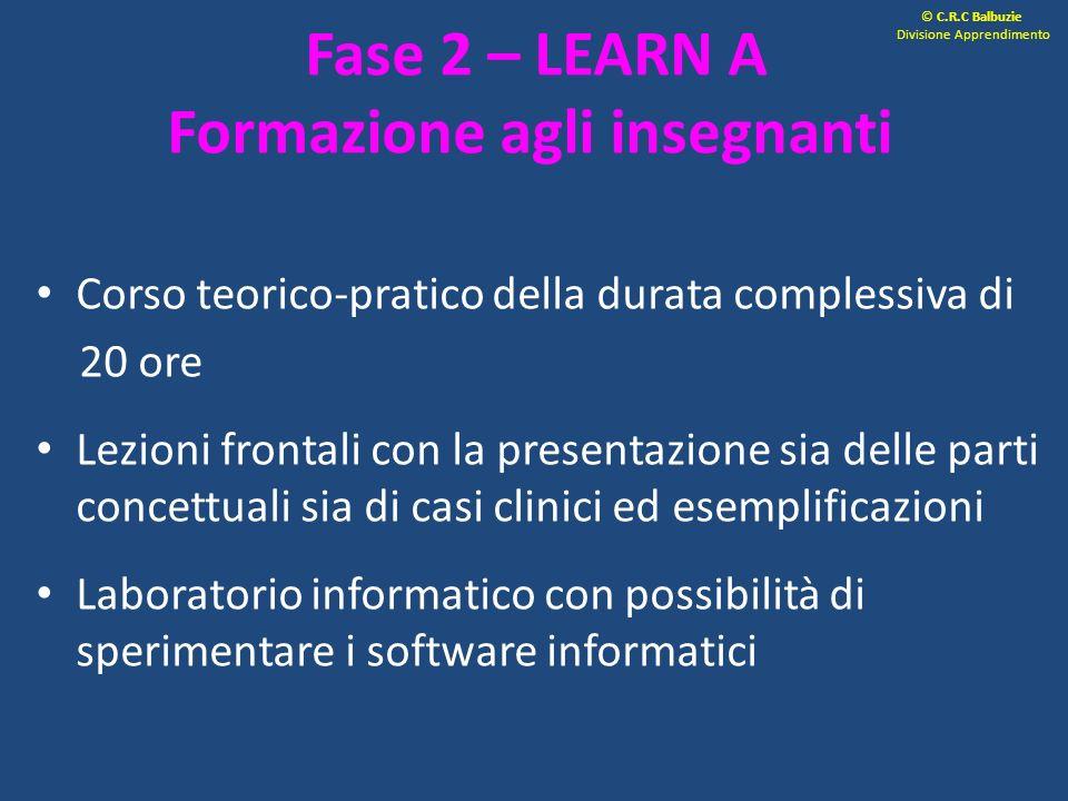 Corso teorico-pratico della durata complessiva di 20 ore Lezioni frontali con la presentazione sia delle parti concettuali sia di casi clinici ed esem