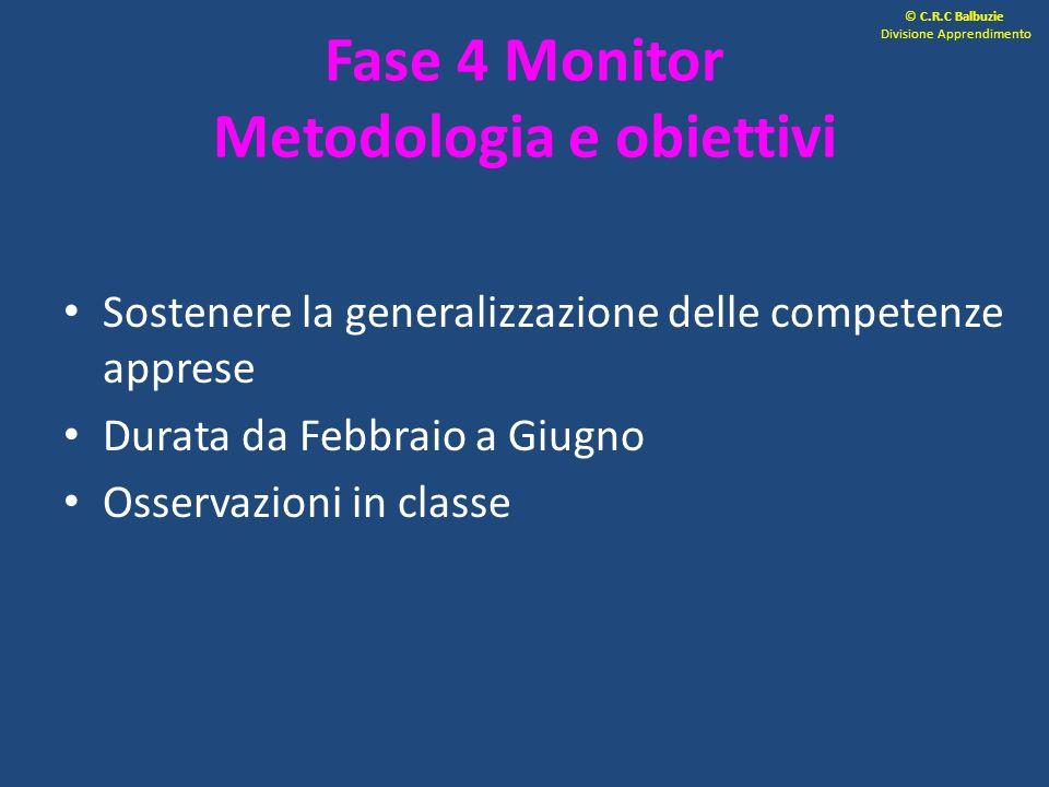 Fase 4 Monitor Metodologia e obiettivi Sostenere la generalizzazione delle competenze apprese Durata da Febbraio a Giugno Osservazioni in classe © C.R