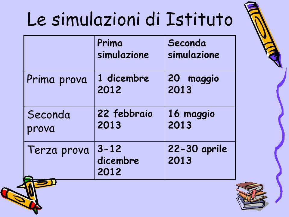 Le simulazioni di Istituto Prima simulazione Seconda simulazione Prima prova 1 dicembre 2012 20 maggio 2013 Seconda prova 22 febbraio 2013 16 maggio 2