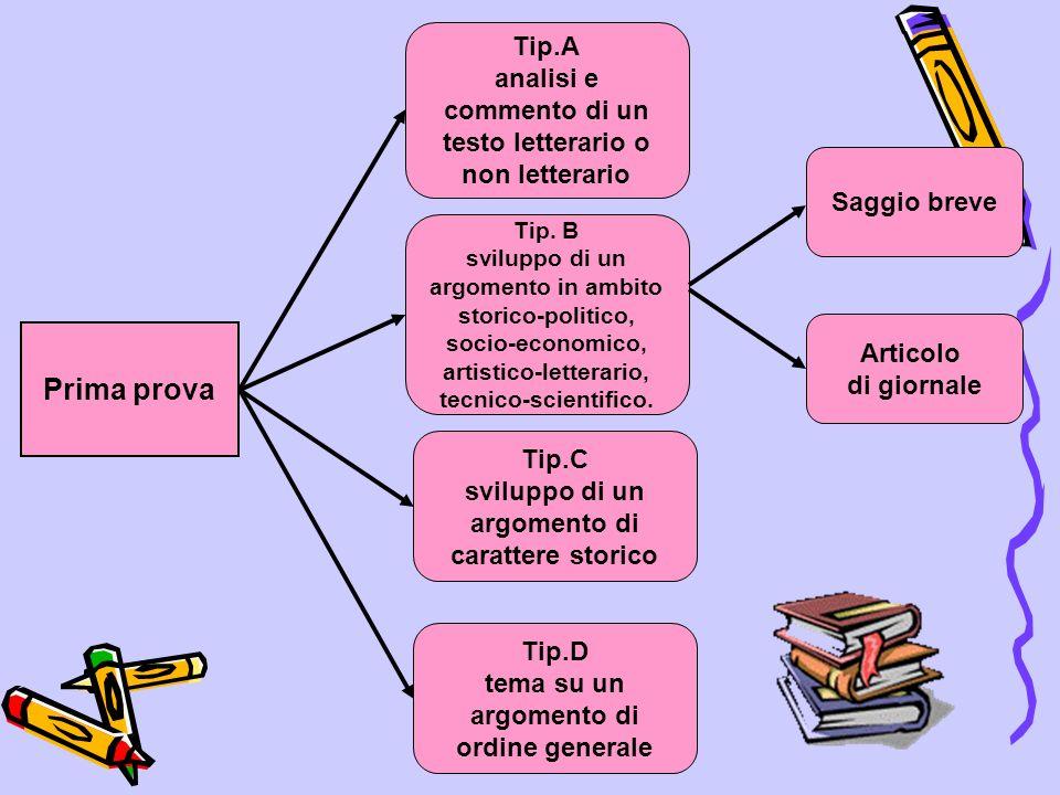 Tip.A analisi e commento di un testo letterario o non letterario Tip. B sviluppo di un argomento in ambito storico-politico, socio-economico, artistic