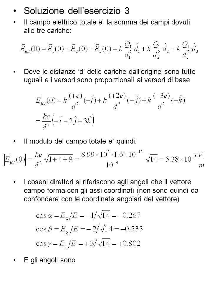 Soluzione dellesercizio 3 Il campo elettrico totale e` la somma dei campi dovuti alle tre cariche: Dove le distanze d delle cariche dallorigine sono tutte uguali e i versori sono proporzionali ai versori di base Il modulo del campo totale e` quindi: I coseni direttori si riferiscono agli angoli che il vettore campo forma con gli assi coordinati (non sono quindi da confondere con le coordinate angolari del vettore) E gli angoli sono