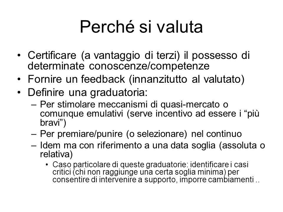 Perché si valuta Certificare (a vantaggio di terzi) il possesso di determinate conoscenze/competenze Fornire un feedback (innanzitutto al valutato) De