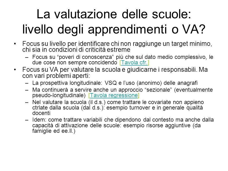 La valutazione delle scuole: livello degli apprendimenti o VA.