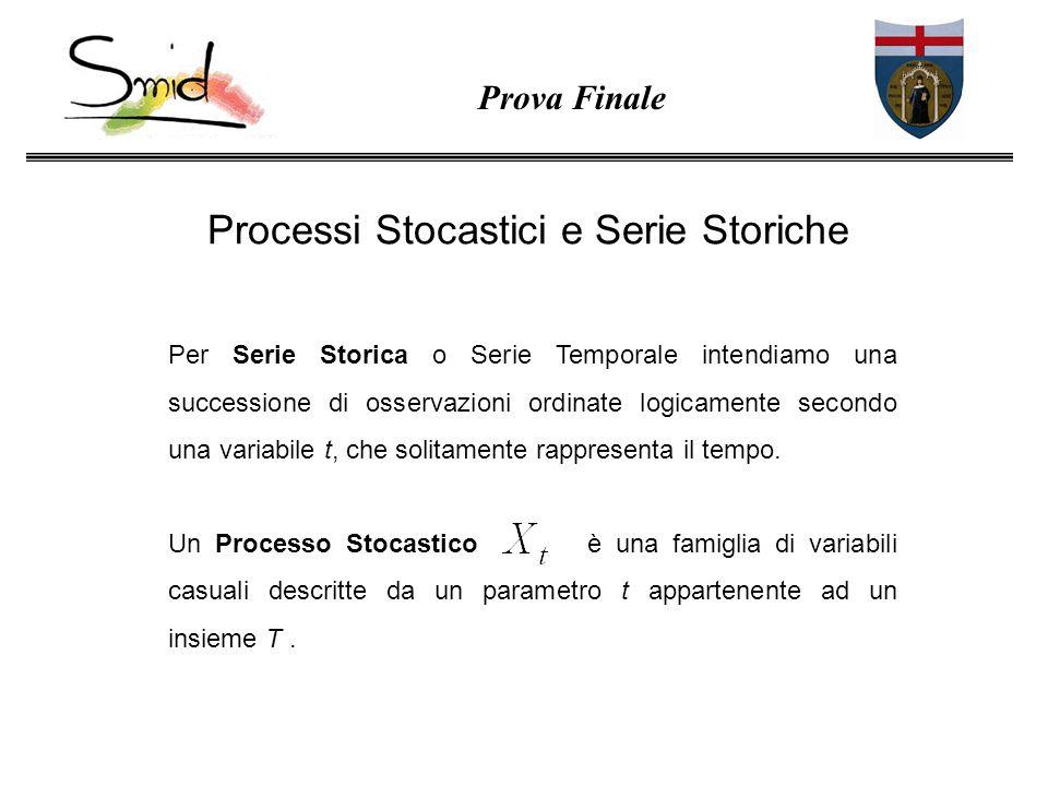 Prova Finale Una Serie Storica è una parte finita di una singola realizzazione del processo.