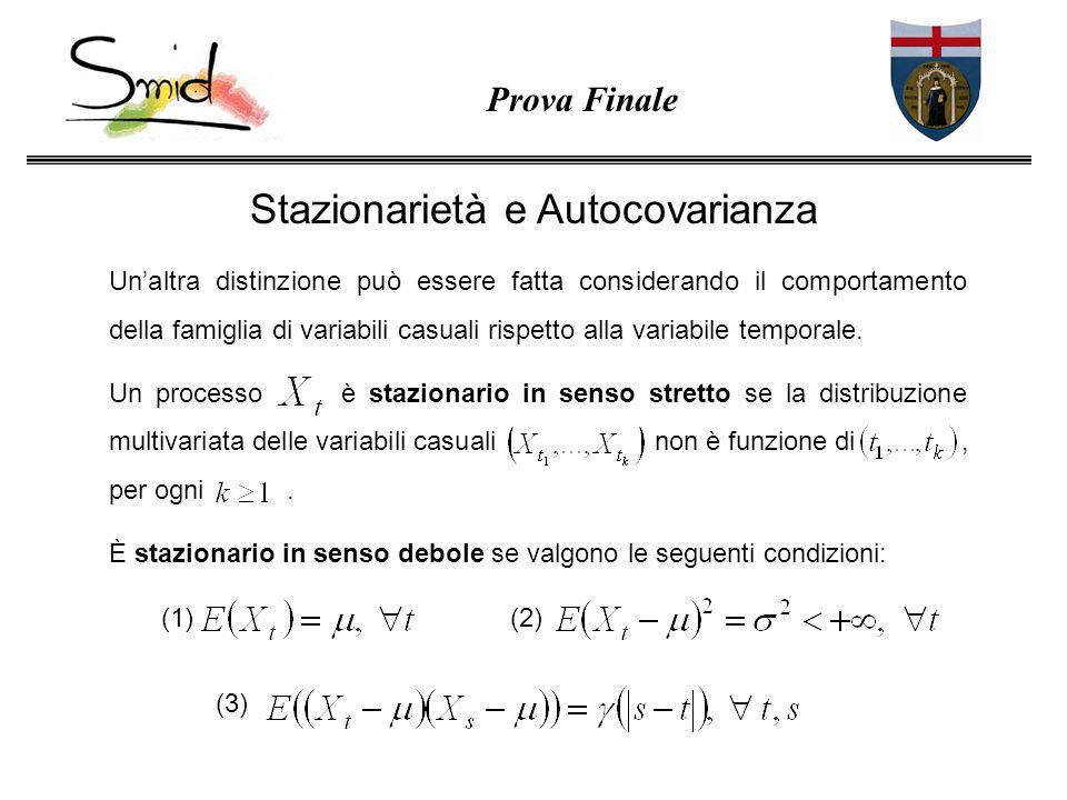 Prova Finale La funzione di autocorrelazione Lautocovarianza, come covarianza fra misura il segno e la forza del legame lineare esistente fra al variare di k.