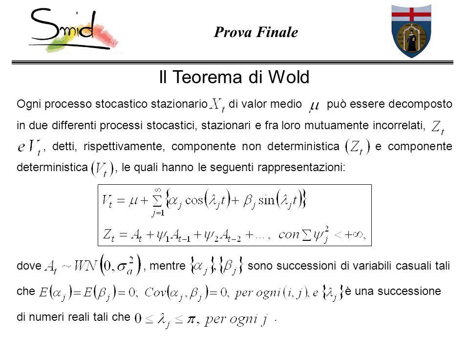 Prova Finale Modelli ARMA – Processo MA Il Teorema di Wold introduce il modello lineare.