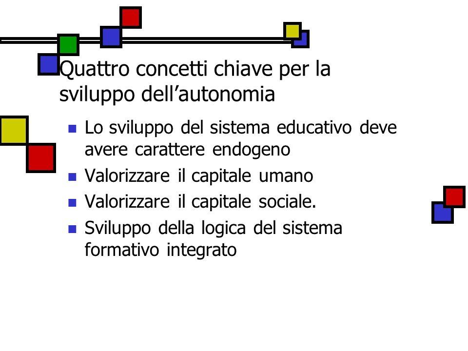 Quattro concetti chiave per la sviluppo dellautonomia Lo sviluppo del sistema educativo deve avere carattere endogeno Valorizzare il capitale umano Va
