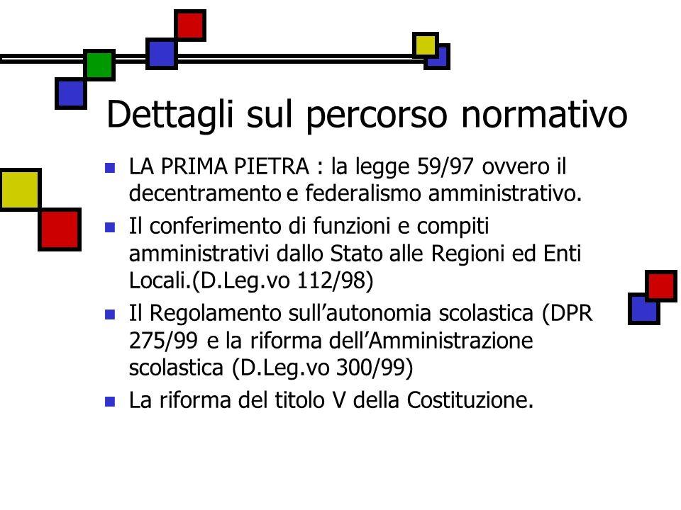 Dettagli sul percorso normativo LA PRIMA PIETRA : la legge 59/97 ovvero il decentramento e federalismo amministrativo. Il conferimento di funzioni e c