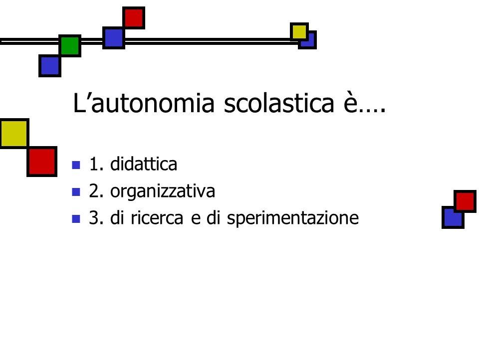 Lautonomia scolastica è…. 1. didattica 2. organizzativa 3. di ricerca e di sperimentazione