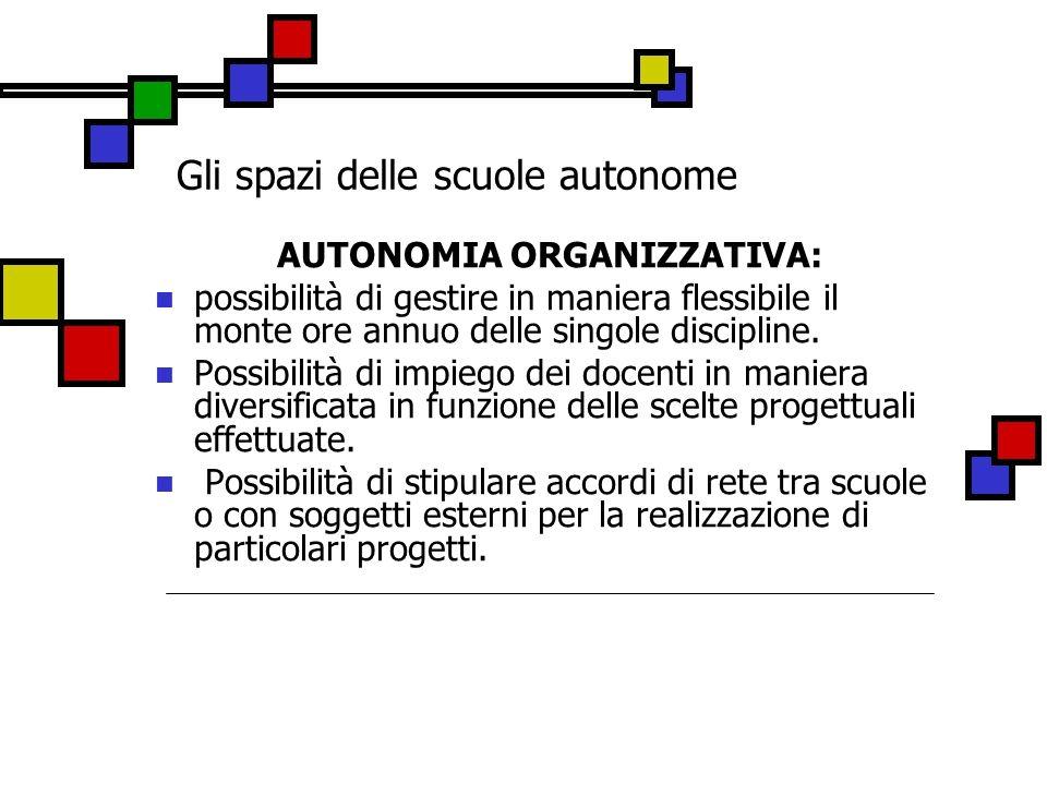 Gli spazi delle scuole autonome AUTONOMIA ORGANIZZATIVA: possibilità di gestire in maniera flessibile il monte ore annuo delle singole discipline. Pos