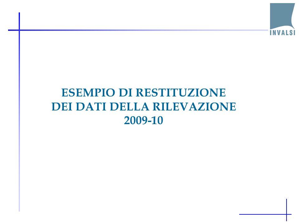 ESEMPIO DI RESTITUZIONE DEI DATI DELLA RILEVAZIONE 2009-10