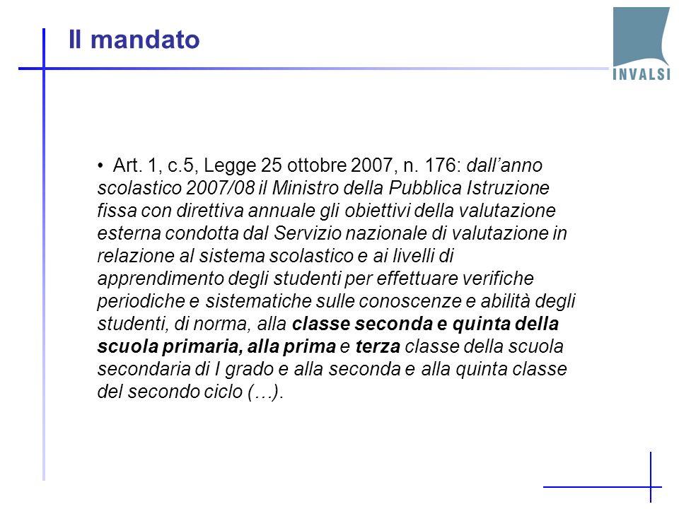 Il mandato Art. 1, c.5, Legge 25 ottobre 2007, n.