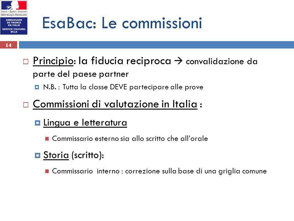14 EsaBac: Le commissioni Principio: la fiducia reciproca convalidazione da parte del paese partner N.B. : Tutta la classe DEVE partecipare alle prove