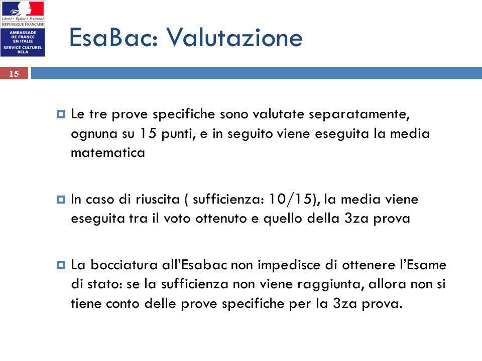 15 EsaBac: Valutazione Le tre prove specifiche sono valutate separatamente, ognuna su 15 punti, e in seguito viene eseguita la media matematica In cas