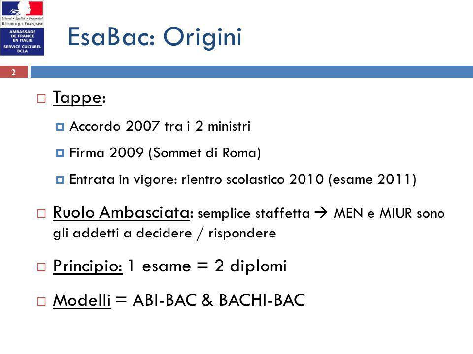 2 EsaBac: Origini Tappe: Accordo 2007 tra i 2 ministri Firma 2009 (Sommet di Roma) Entrata in vigore: rientro scolastico 2010 (esame 2011) Ruolo Ambas