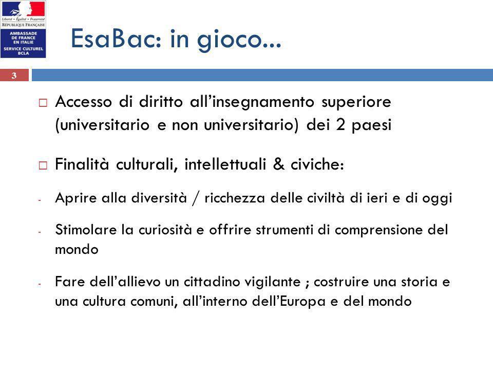3 EsaBac: in gioco... Accesso di diritto allinsegnamento superiore (universitario e non universitario) dei 2 paesi Finalità culturali, intellettuali &