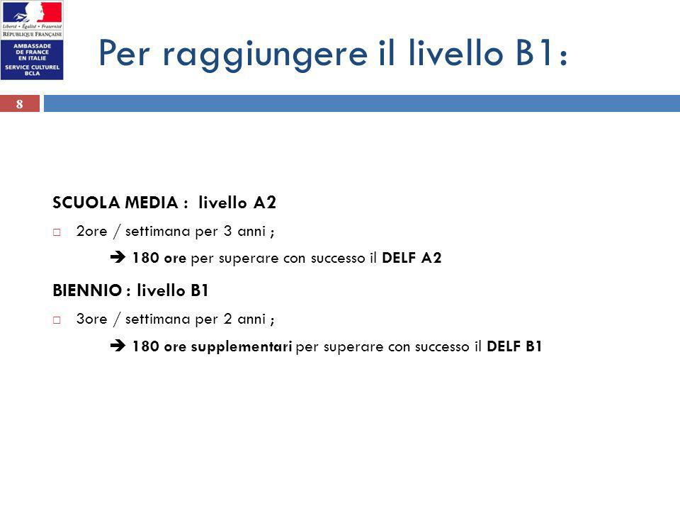 8 Per raggiungere il livello B1: SCUOLA MEDIA : livello A2 2ore / settimana per 3 anni ; 180 ore per superare con successo il DELF A2 BIENNIO : livell