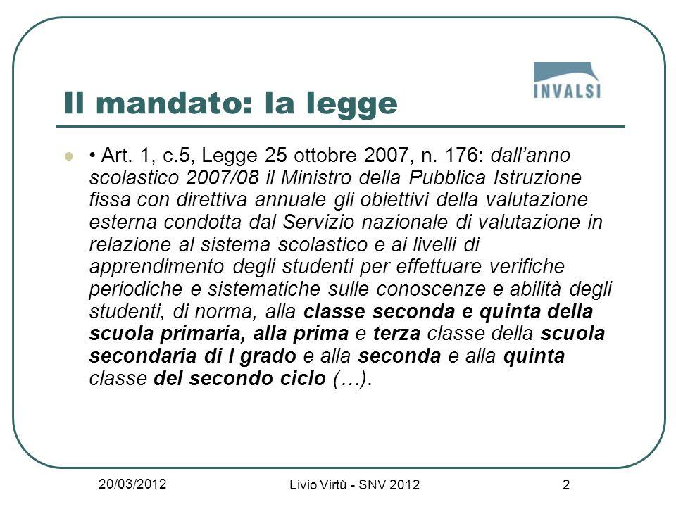 20/03/2012 Livio Virtù - SNV 2012 13 Quinta 2° grado - prospettive LINVALSI realizzerà inoltre uno studio di fattibilità per lintroduzione di prove standardizzate nellambito dellesame di Stato