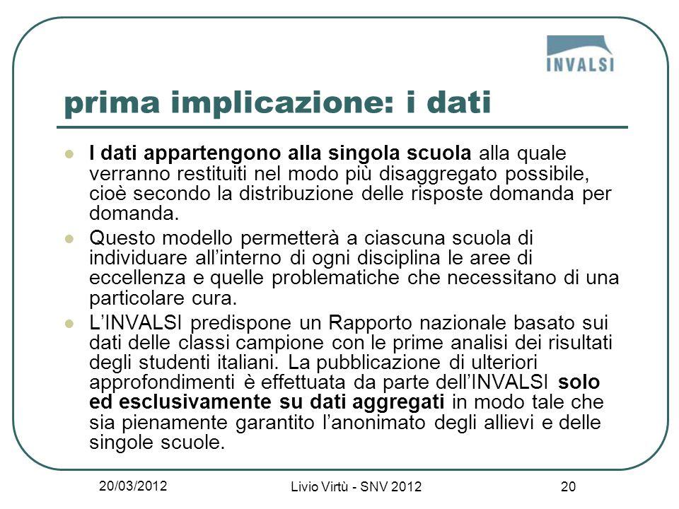 20/03/2012 Livio Virtù - SNV 2012 20 prima implicazione: i dati I dati appartengono alla singola scuola alla quale verranno restituiti nel modo più disaggregato possibile, cioè secondo la distribuzione delle risposte domanda per domanda.