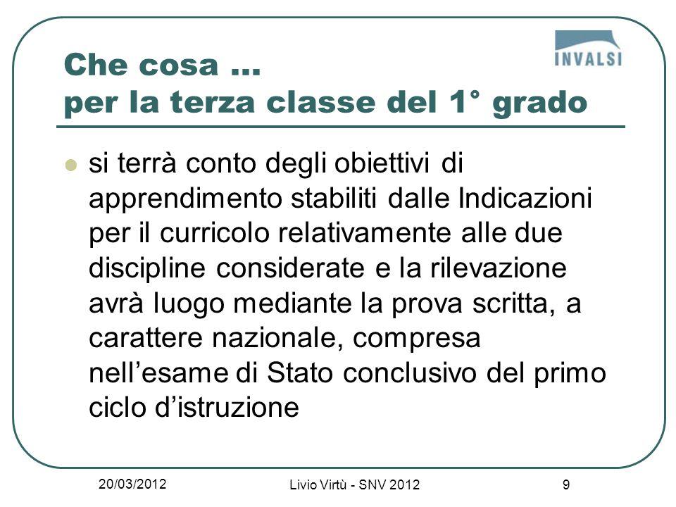 20/03/2012 Livio Virtù - SNV 2012 40 I servizi di supporto servizio FAQ assistenza via e-mail assistenza telefonica: lun.-ven.
