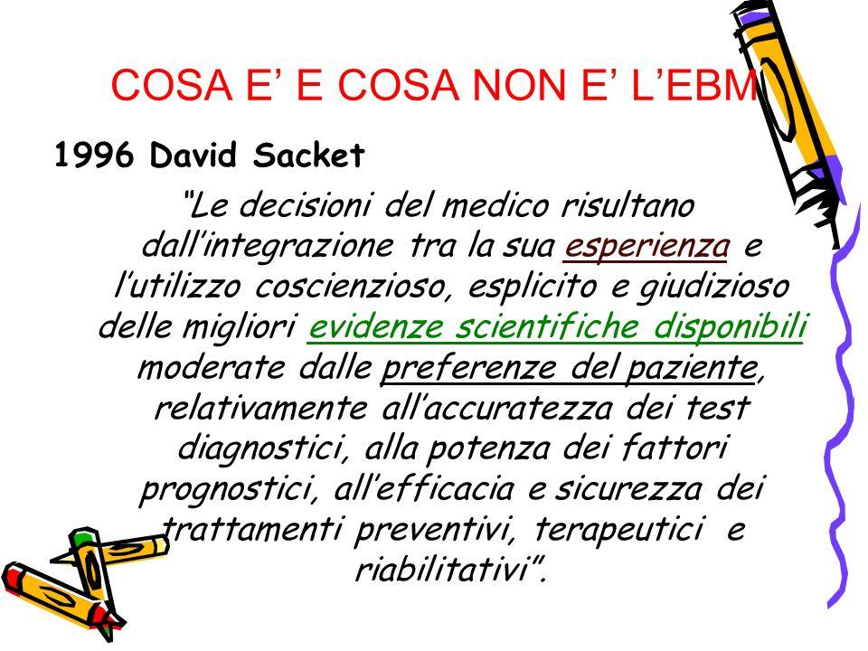 COSA E E COSA NON E LEBM 1996 David Sacket Le decisioni del medico risultano dallintegrazione tra la sua esperienza e lutilizzo coscienzioso, esplicit
