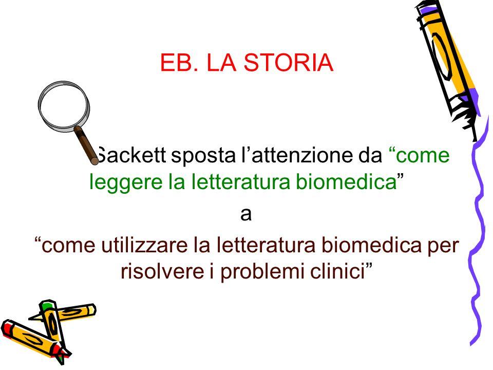 EB. LA STORIA Sackett sposta lattenzione da come leggere la letteratura biomedica a come utilizzare la letteratura biomedica per risolvere i problemi