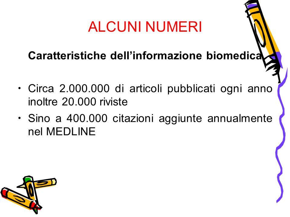 ALCUNI NUMERI Caratteristiche dellinformazione biomedica Circa 2.000.000 di articoli pubblicati ogni anno inoltre 20.000 riviste Sino a 400.000 citazi