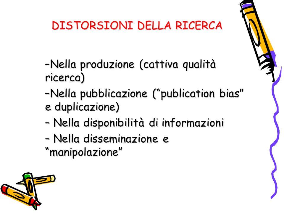 DISTORSIONI DELLA RICERCA –Nella produzione (cattiva qualità ricerca) –Nella produzione (cattiva qualità ricerca) –Nella pubblicazione (publication bi