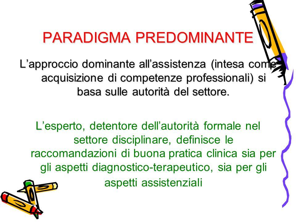 PARADIGMA PREDOMINANTE Lapproccio dominante allassistenza (intesa come acquisizione di competenze professionali) si basa sulle autorità del settore. L