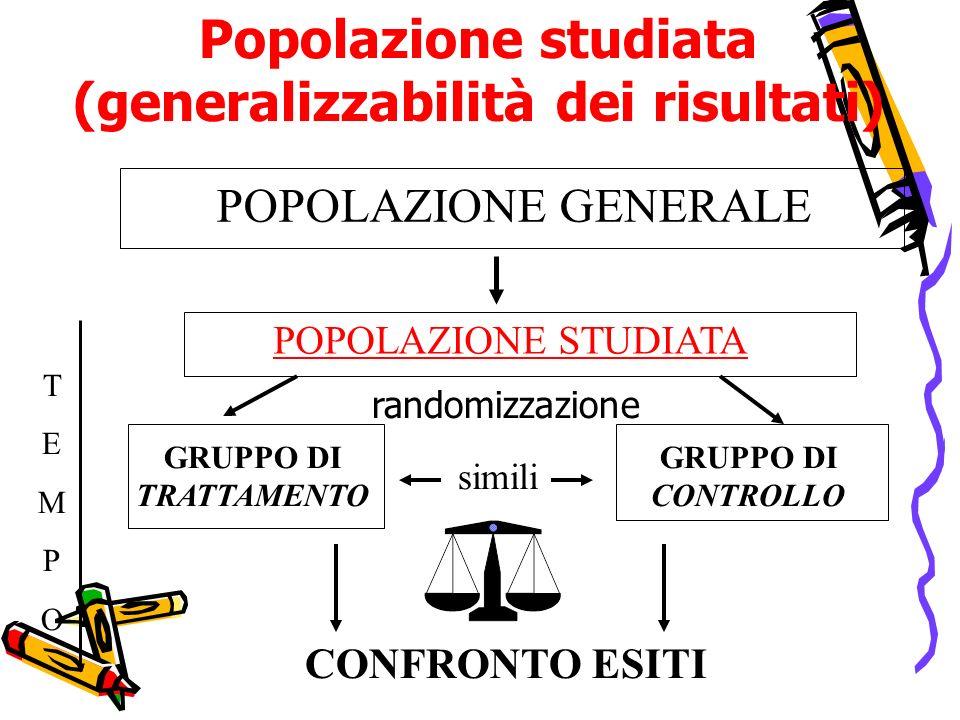 Popolazione studiata (generalizzabilità dei risultati) GRUPPO DI TRATTAMENTO randomizzazione POPOLAZIONE STUDIATA GRUPPO DI CONTROLLO CONFRONTO ESITI