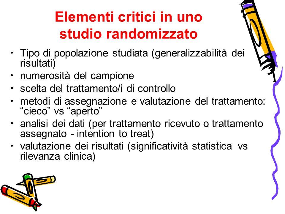 Elementi critici in uno studio randomizzato Tipo di popolazione studiata (generalizzabilità dei risultati) numerosità del campione scelta del trattame