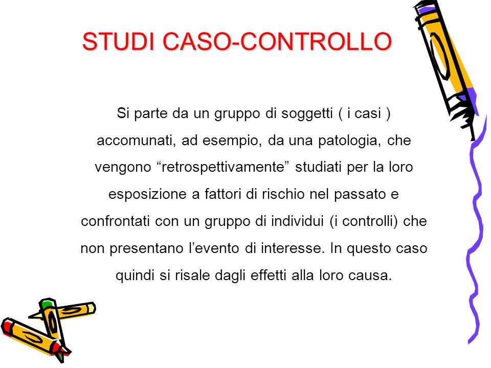 STUDI CASO-CONTROLLO Si parte da un gruppo di soggetti ( i casi ) accomunati, ad esempio, da una patologia, che vengono retrospettivamente studiati pe