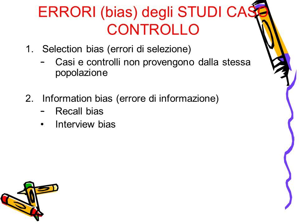 ERRORI (bias) degli STUDI CASO CONTROLLO 1.Selection bias (errori di selezione) – Casi e controlli non provengono dalla stessa popolazione 2.Informati
