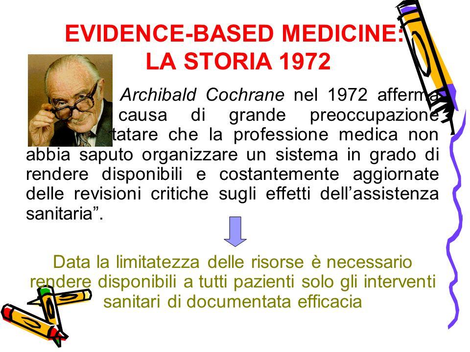 EVIDENCE-BASED MEDICINE: LA STORIA 1972 Archibald Cochrane nel 1972 afferma E causa di grande preoccupazione constatare che la professione medica non